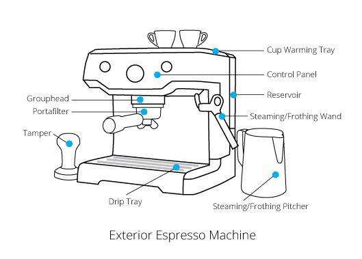 espresso machine schematics